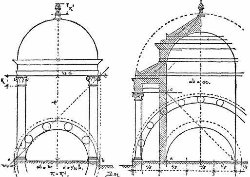 Vitruvius Ten Books Of Architecture